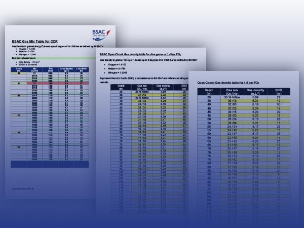 Thumbnail photo for BSAC releases gas density tables